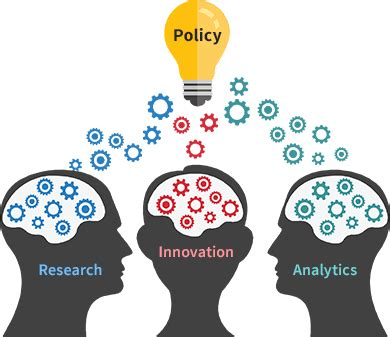 Research proposal on human resource development